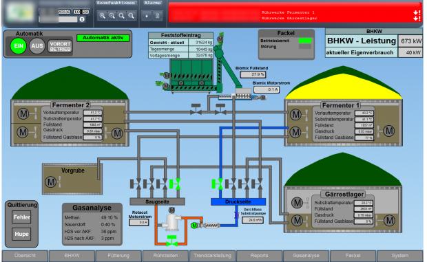 Auch ein Blockheizkraftwerk fanden wir ungeschützt im Internet. (Screenshot: Golem.de)
