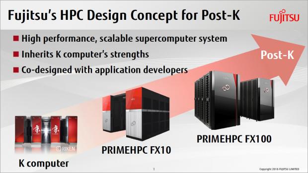 Fujitsu plant den Post-K Supercomputer (Bild: Fujitsu)