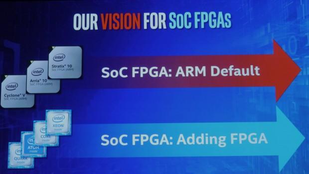 FPGAs mit integrierten ARM-Kernen sollen mit x86-CPUs auf einem Träger vereint werden. (Foto: Marc Sauter/Golem.de)