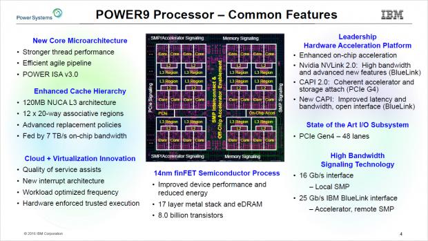 Floorplan des Power9 mit 24 Kernen (Bild:IBM)