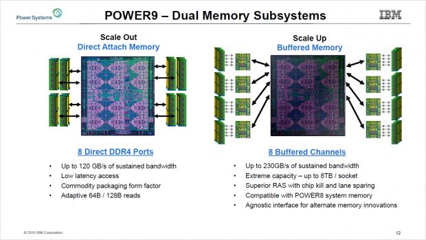 Die Scale-Up-Variante nutzt Memory Buffer. (Bild:IBM)