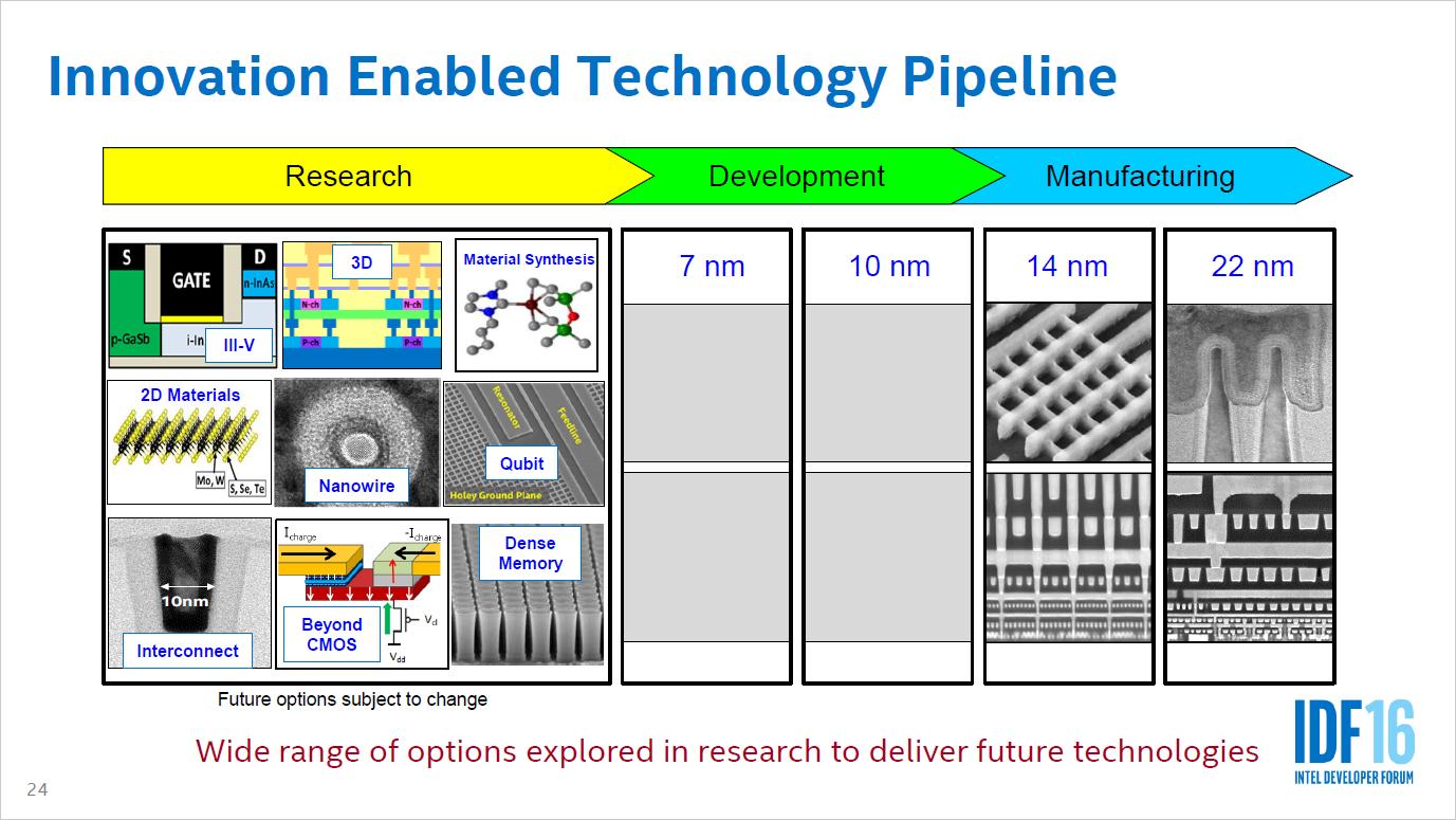 Auftragsfertiger: Intel entwickelt drei 10-nm-Prozesse und öffnet sich für ARM - 10FF und 7FF befinden sich in der Entwicklung. (Bild: Intel)