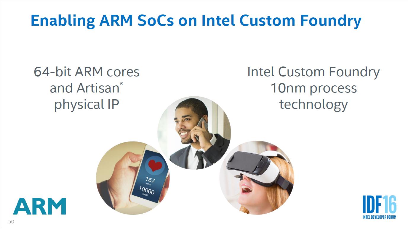 Auftragsfertiger: Intel entwickelt drei 10-nm-Prozesse und öffnet sich für ARM - ARM wird Kunde von Intel. (Bild: Intel)