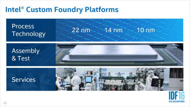 Intel wird immer mehr zur Custom Foundry, also zum Auftragsfertiger. (Bild: Intel)