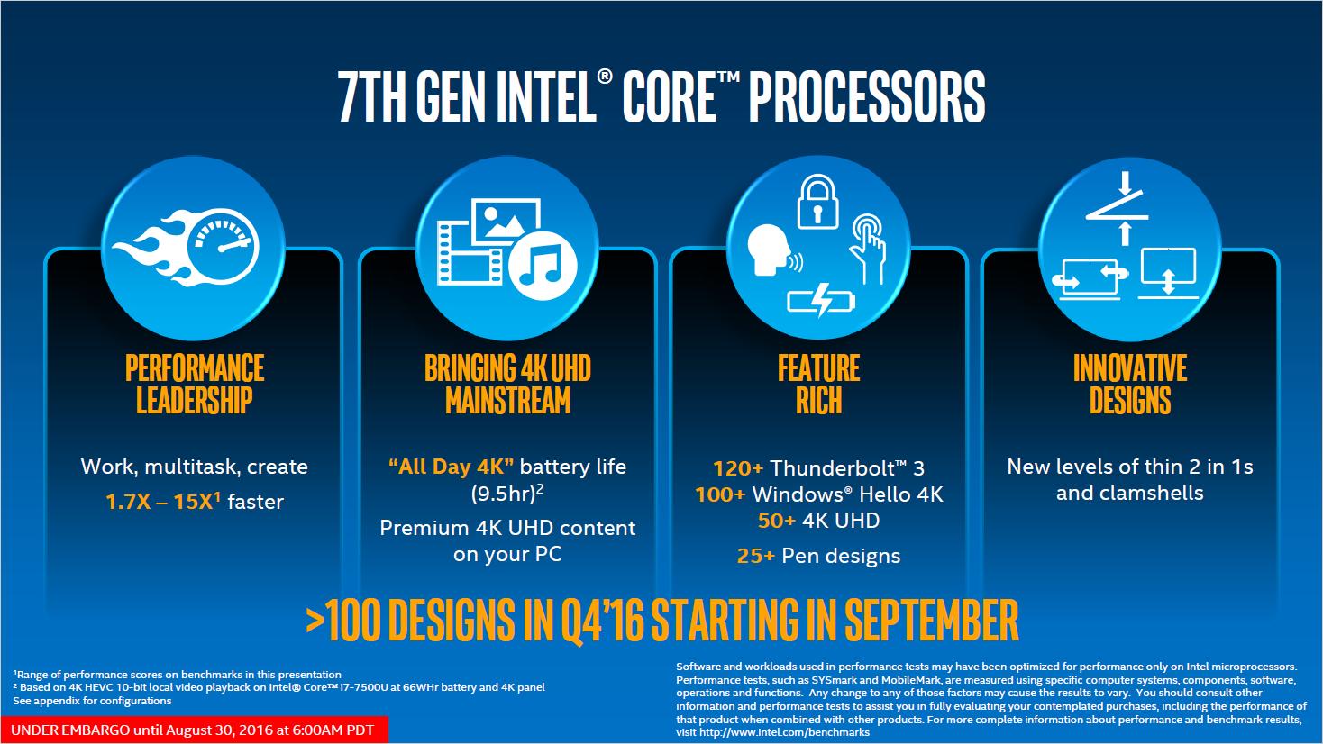 Kaby Lake: Intel stellt neue Chips für Mini-PCs und Ultrabooks vor - Intel verspricht viele Notebooks ab September 2016. (Bild: Intel)
