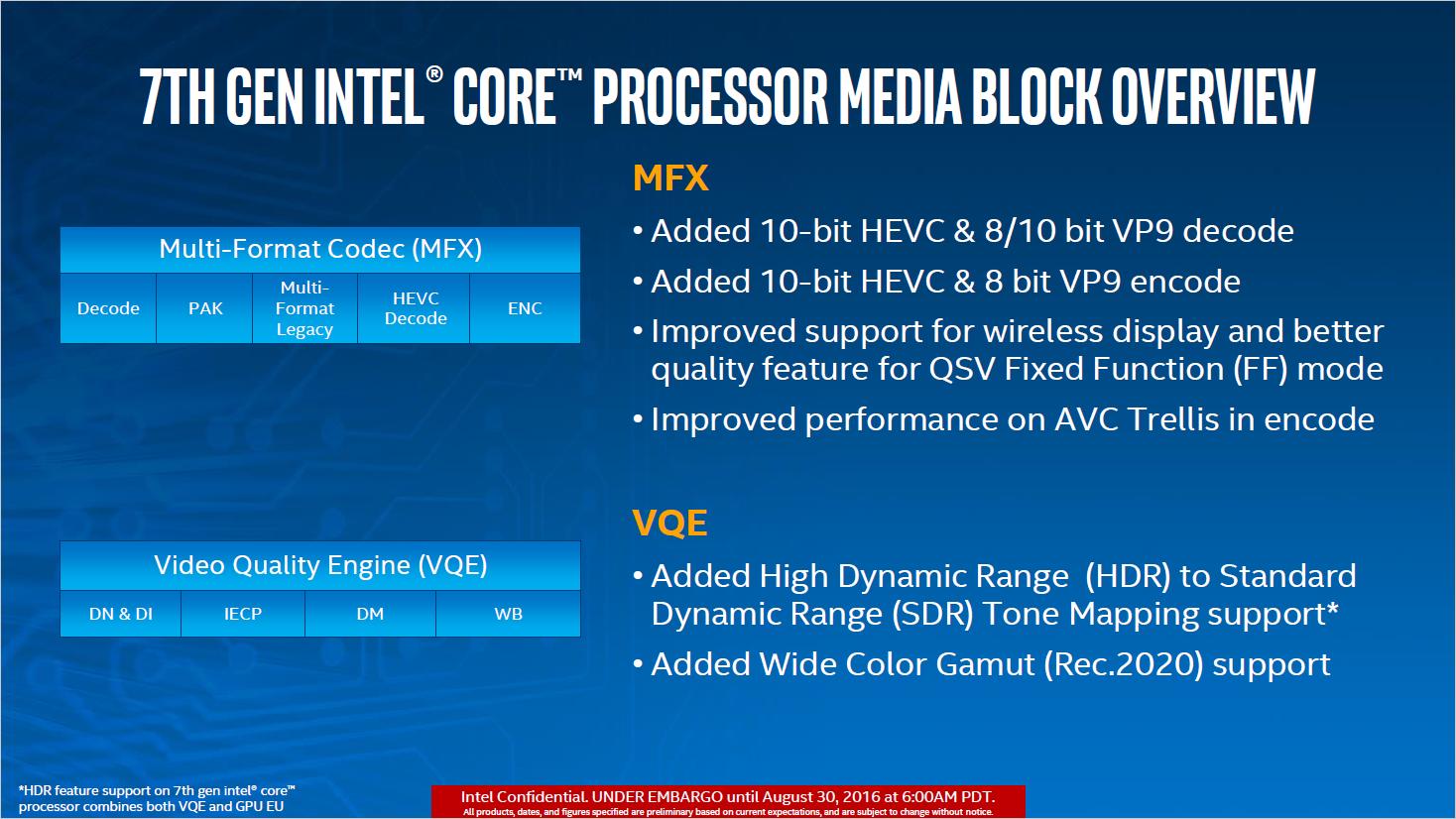 Kaby Lake: Intel stellt neue Chips für Mini-PCs und Ultrabooks vor - Kaby Lake beschleunigt H.265 und VP9 in Hardware. (Bild: Intel)