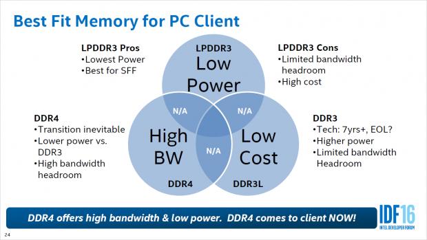 Vergleich von (LP)DDR3 und DDR4 (Bild: Intel)