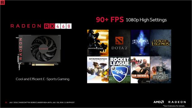 Die Radeon RX 460 ist für E-Sport-Titel gedacht. (Bild: AMD)