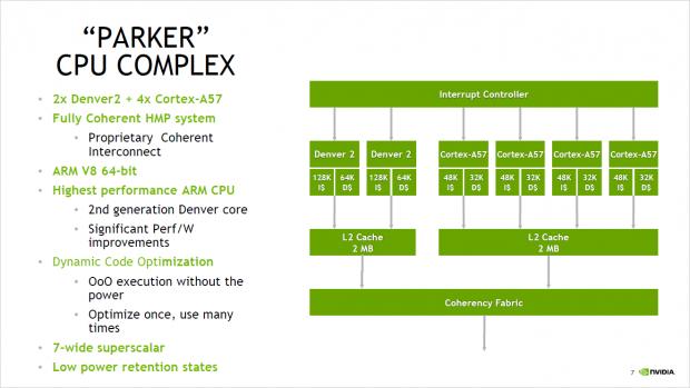 Der CPU-Komplex nutzt 2x Denver v2 und 4x Cortex A57. (Bild: Nvidia)