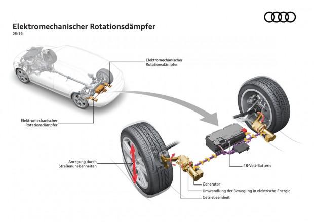Audi eRot (Bild: Audi)