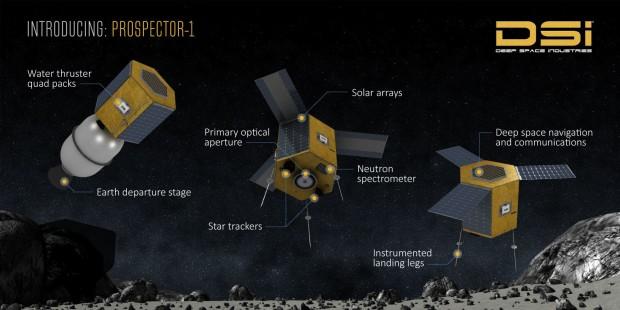 Übersicht über die Prospector-1-Mission, die 2020 starten soll. (Bild: DSI)
