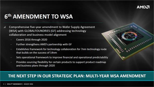 Neues Wafer Supply Agreement mit Globalfoundries (Bild: AMD)