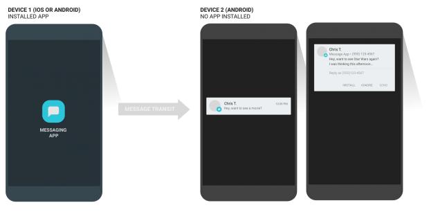 So stellt sich Google App Preview Messaging vor. (Bild: Google)
