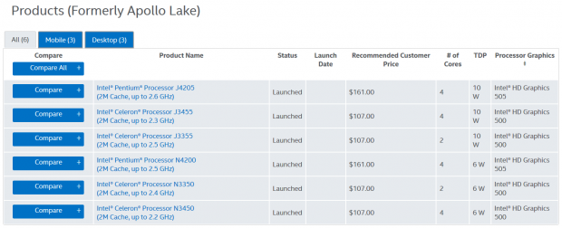 Überblick zu Apollo Lake (Bild: Intel)