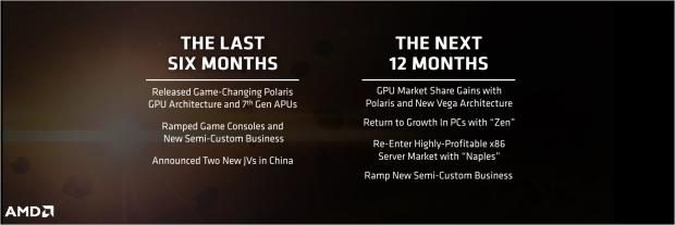 Vega erscheint 2017 (Bild: AMD)