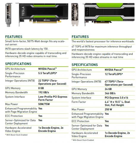 Daten der Tesla P4 und Tesla P40 (Bild: Nvidia)