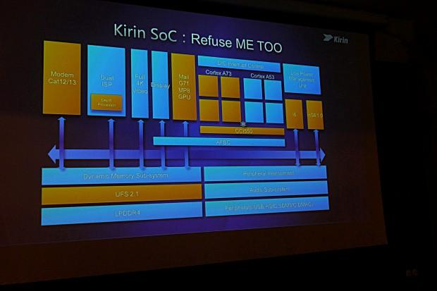 Präsentation zum Kirin 960 (Foto: Marc Sauter/Golem.de)