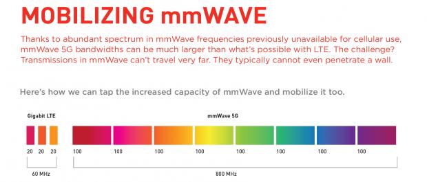 Für 5 GBit/s werden acht Carrier aggregiert (Bild: Qualcomm)