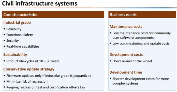 Zivile Infrastrukturprojekte stellen besondere Anforderungen an IT-Systeme. (Quelle: elinux.org - CC-BY-SA 3.0)