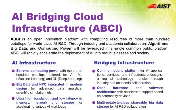 Überblick zum ABCI (Bild: AIST)