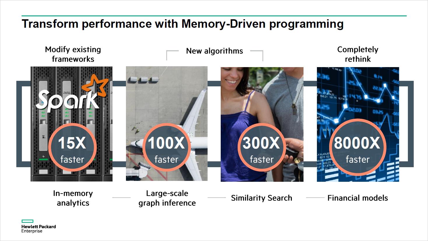 Memory-Driven Computing: HPE zeigt Prototyp von The Machine - Erste Benchmarks klingen vielversprechend. (Bild: HPE)