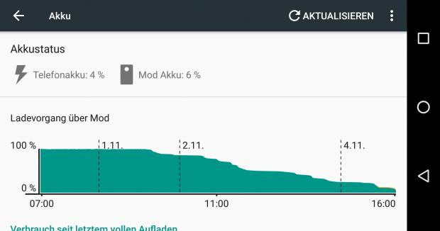 Eine ganze Arbeitswoche war mit Akku-Mod ohne Nachladen möglich.(Screenshot: Golem.de)