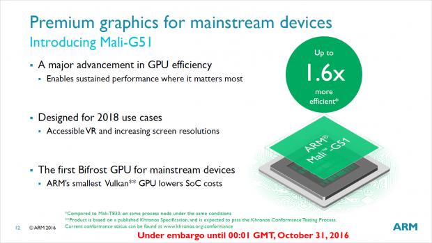 Mali-G51 und Mali-V61 (Bild: ARM)