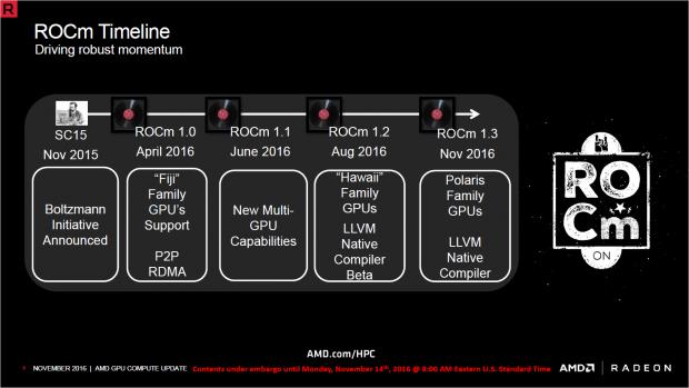 ROCm 1.3 (Bild: AMD)