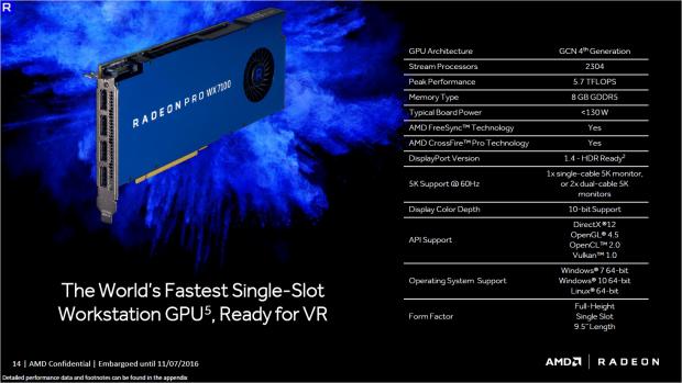 Radeon Pro WX 7100 (Bild: AMD)