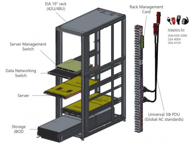 Das neue Rack ... (Bild: Microsoft)