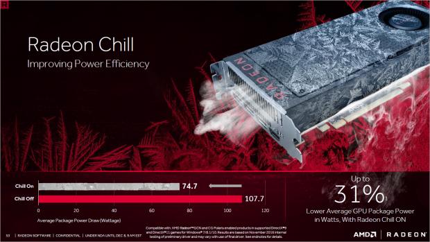 Es verringert die Leistungsaufnahme ... (Bild: AMD)