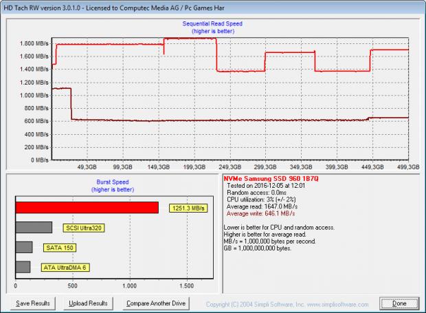 Ohne Write-Cache schafft das 500-GByte-Modell nur 600 MByte/s (Screenshot: Golem.de)