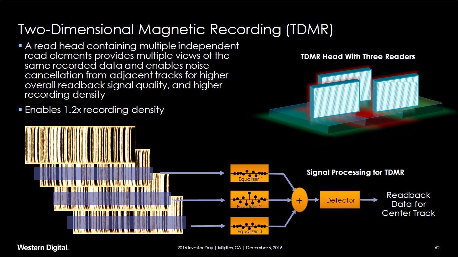 Ultrastar He12: WD plant Festplatten mit bis zu 14 Terabyte - TDMR (Bild: WD)