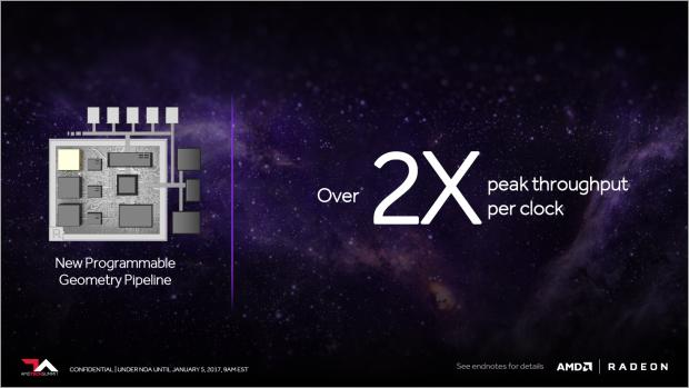 Vega 10 schafft elf Polygone pro Takt. (Bild: AMD)