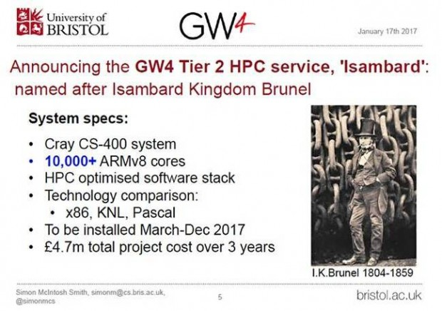 Der Isambard-Supercomputer nutzt ARM-Kerne. (Bild: University of Bristiol)