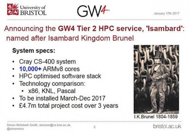 Der Isambard-Supercomputer nutzt ARM-Kerne. (Bild: University of Bristiol)