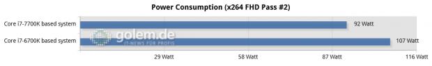 Seasonic Platinum Fanless 520W, MSI Z270 SLI Plus, 2x 8 GByte DDR4-2133/-2400, Intel HD Graphics, Win10 x64