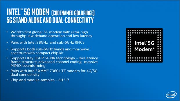 Präsentation zu Gold Ridge (Bild: Intel)