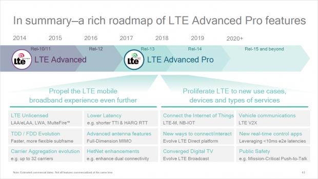 LTE Advanced Pro soll ab 2017 verfügbar sein. (Bild: Qualcomm)