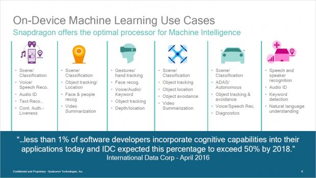 Machine Learning soll viele Vorteile bringen (Bild: Qualcomm)