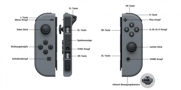 Alle Knöpfe der Joy-Cons (Bild: Nintendo)