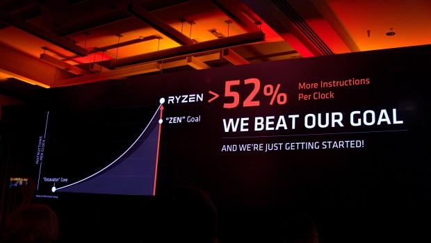 AMD nennt eine um über 52 Prozent gestiegene IPC (Foto: Marc Sauter/Golem.de)