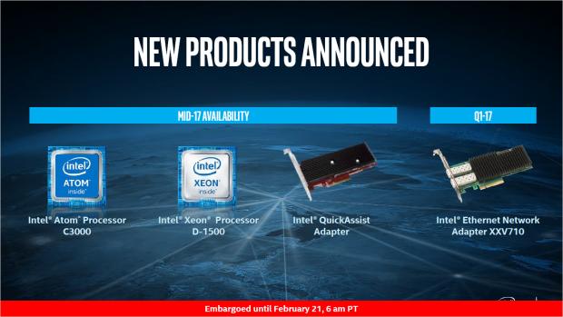 Die Atom C3000 und die aktualisierten Xeon D-1500 sollen im Sommer 2017 erscheinen. (Bild: Intel)