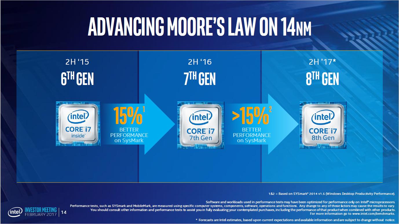 Core i7-8000: Intels nächste CPUs sollen über 15 Prozent schneller sein - 6th, 7th und 8th Gen im Vergleich (Bild: Intel)