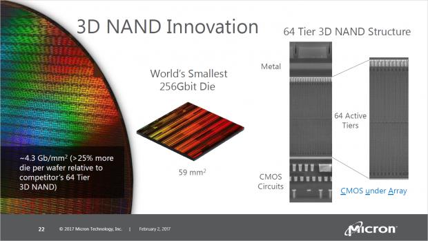 Der kleinste 256-GBit-Chip der Welt (Bild: Micron)