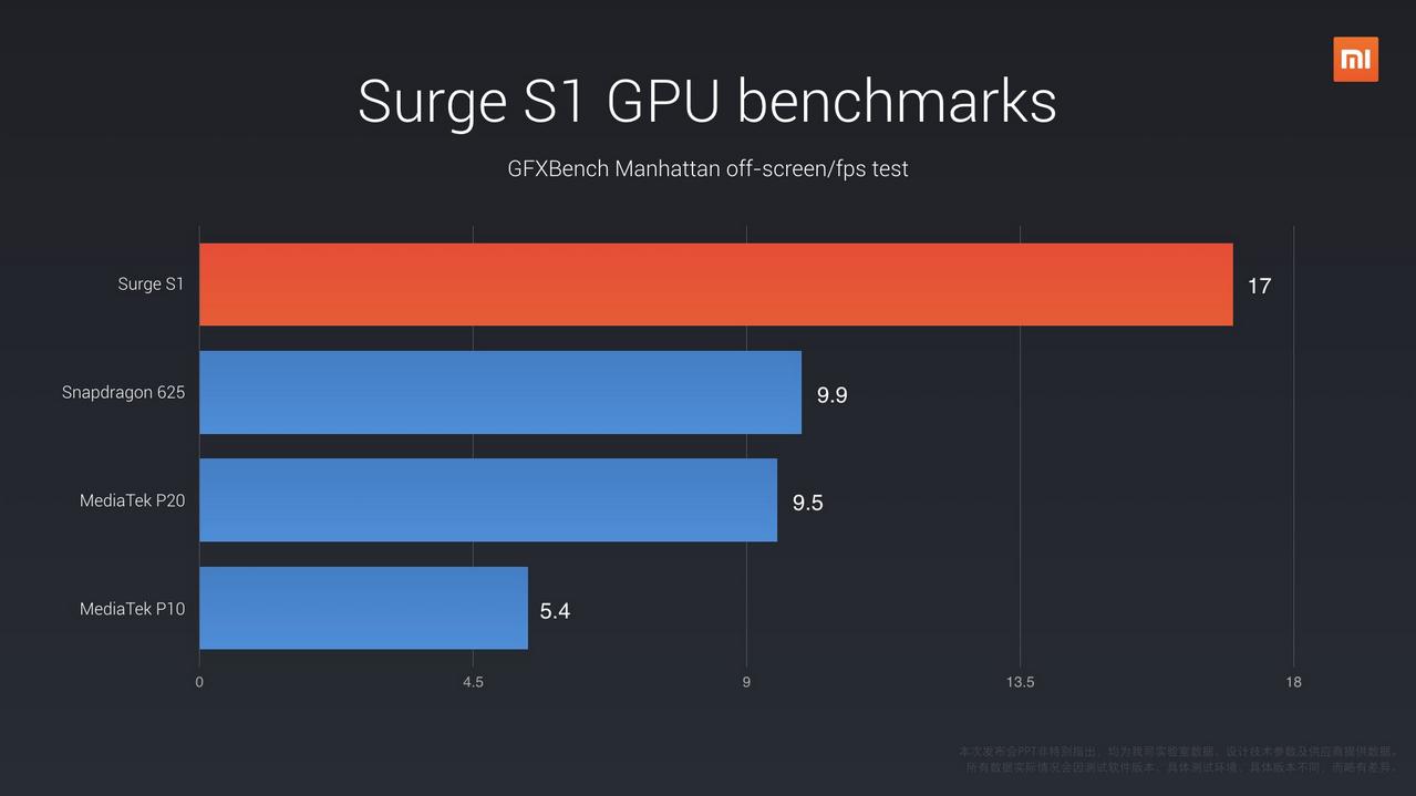 Xiaomi-Surge1-12.png