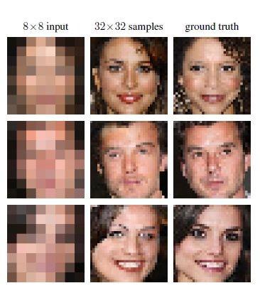 Ausgangsbild, extrapoliertes Bild und Original (von links) (Bild: Google Brain)