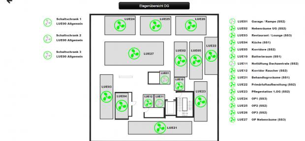 Die Lüftungssteuerung (Screenshot: Internetwache.org/Golem.de)