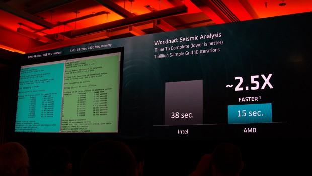 Ohne die künstliche Limitierung ist das AMD-System um den Faktor 2,5 schneller. (Foto: Marc Sauter/Golem.de)