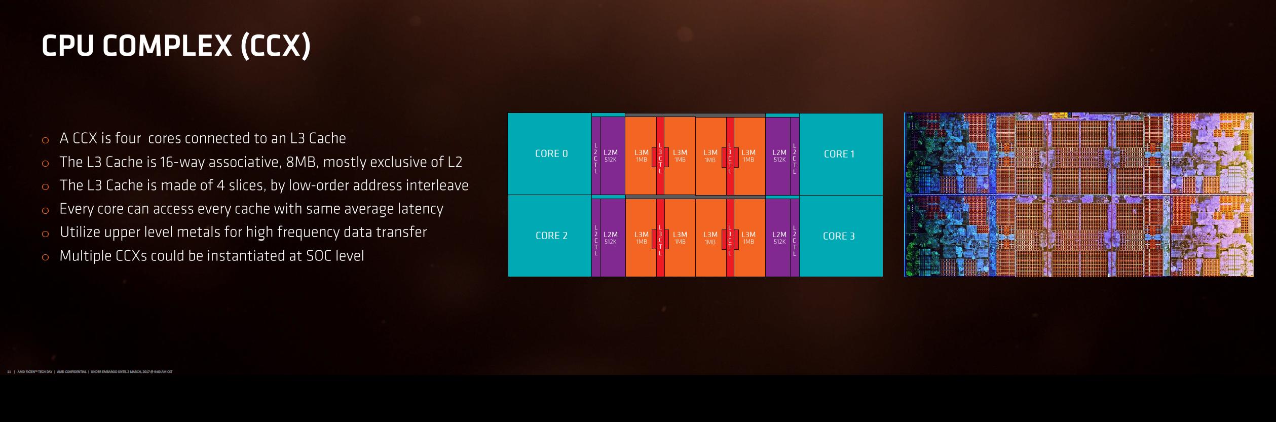 """Ryzen 7 1800X im Test: """"AMD ist endlich zurück"""" - Ryzen besteht aus zwei CCX. (Bild: AMD)"""